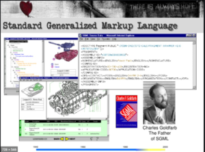 SGML Standard Generalized Markup Language cahsemarang.com